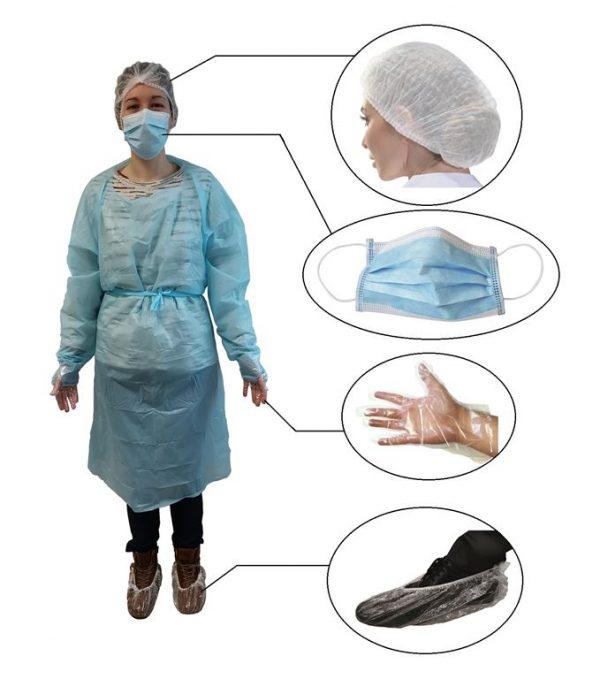 kits protection